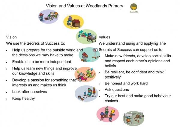 Vision and Values Child Speak website